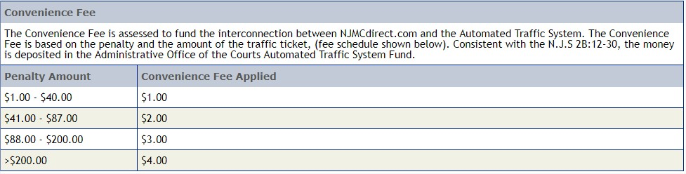 NJMCDirect portal fee